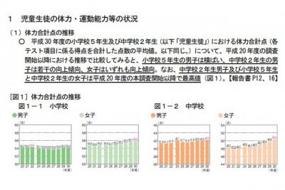 スポーツ庁が20日に発表した「平成30年度全国体力・運動能力 運動習慣等調査」(全国の小学5年生と中学2年生 全員対象)の結果グラフ画像