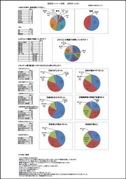 健康度アンケート結果(PDF形式/88KB) ※画像をクリックするとPDFファイルが開きます。